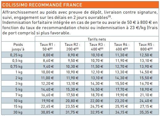 http://jacob.f.free.fr/HFR/Topic%20de%20vente/Colissimo%20Reco.jpg